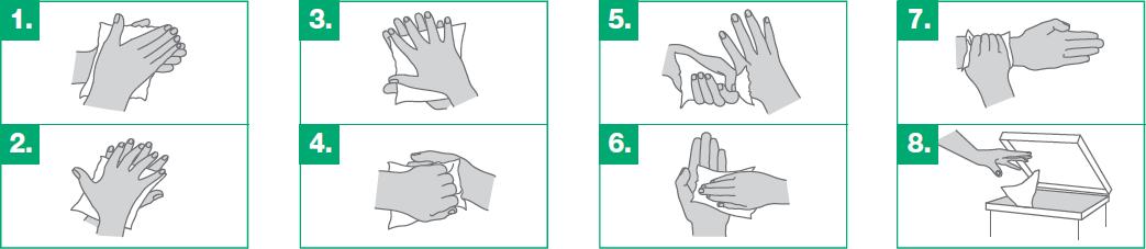 Käsien puhdistus ja desinfiointi